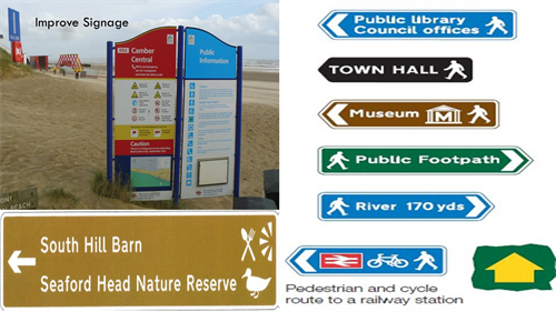 A collage of example signage